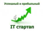 План приемочных испытаний разрабатываемых IT-проектов